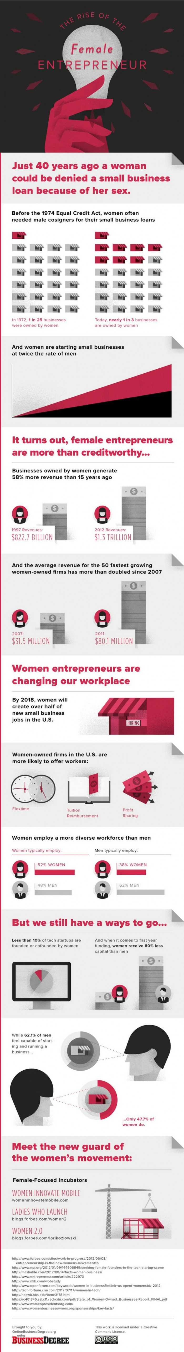 female-entrepreneurs