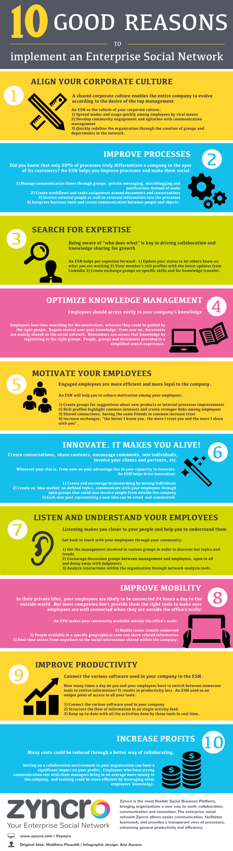 Infographic-10-reasons-to-implement-an-Enterprise-Social-Network